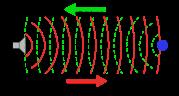 496px-Sonar_Principle_EN_svg[1]