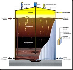 anaerobic_digester_diagram