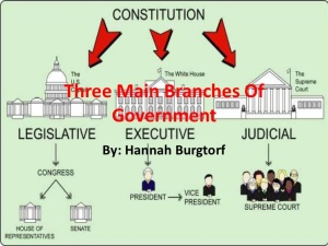 three-main-branches-of-government-1-728