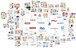 Brand-Ownership-by-Large-Corporations-b