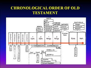 Old-Testament-Reading-Order