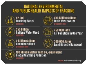 fracking_impact