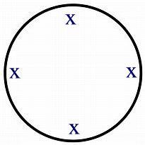 4-corners