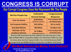 congress-is-corrupt-jpg